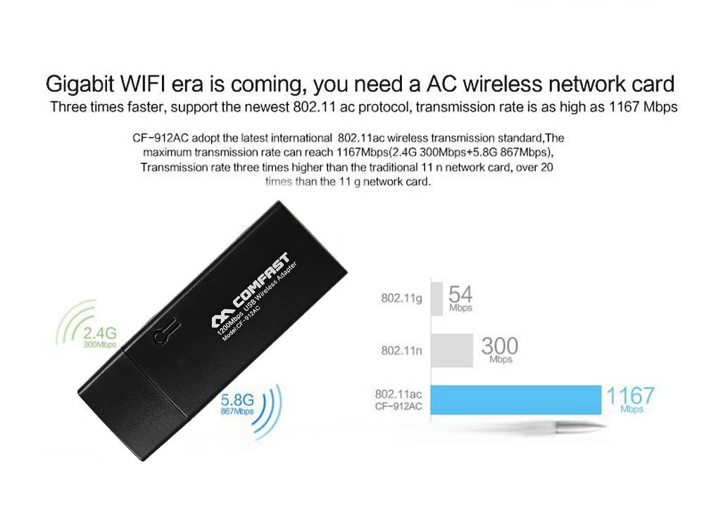 Pigus WiFi USB adapteris kompiuteriui, palaikantis 2.4Ghz ir 5Ghz 1